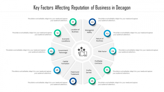 Key Factors Affecting Reputation Of Business In Decagon Ppt PowerPoint Presentation Gallery Graphics PDF