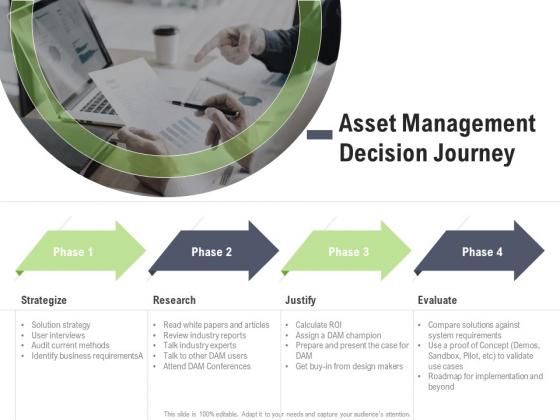 Key Features For Effective Business Management Asset Management Decision Journey Ppt File Vector PDF