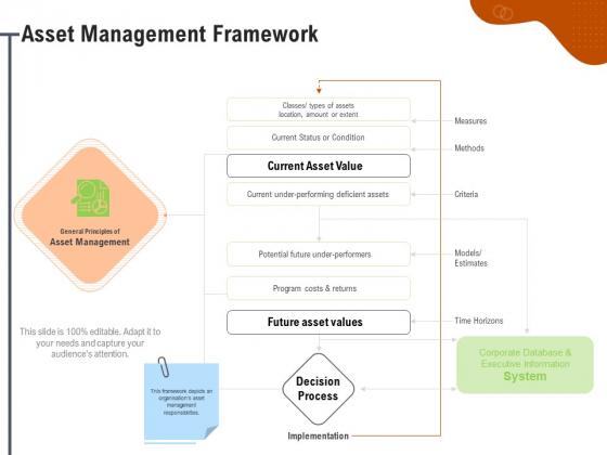 Key Features For Effective Business Management Asset Management Framework Ppt Layouts Portrait PDF