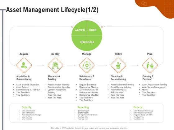 Key Features For Effective Business Management Asset Management Lifecycle Plan Ppt Portfolio Samples PDF