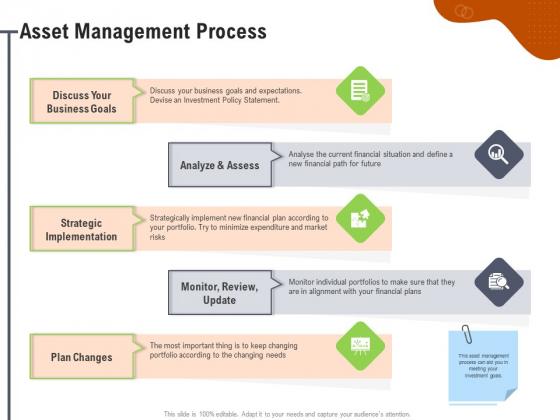 Key Features For Effective Business Management Asset Management Process Goals Ppt Graphics PDF