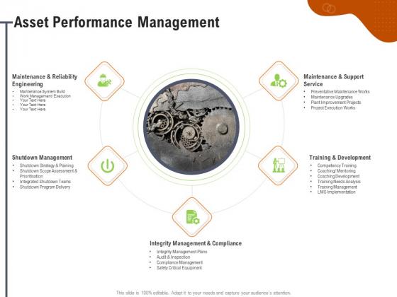 Key Features For Effective Business Management Asset Performance Management Ppt Show Information PDF