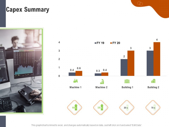 Key Features For Effective Business Management Capex Summary Ppt Gallery Outfit PDF