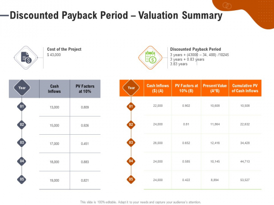 Key Features For Effective Business Management Discounted Payback Period Valuation Summary Ppt Show PDF