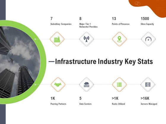 Key Features For Effective Business Management Infrastructure Industry Key Stats Ppt Infographics Maker PDF