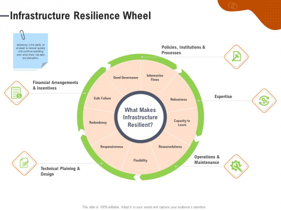 Key Features For Effective Business Management Infrastructure Resilience Wheel Ppt Infographic Template Ideas PDF