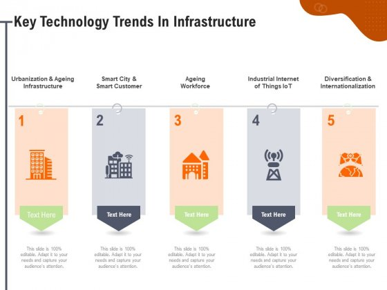 Key Features For Effective Business Management Key Technology Trends In Infrastructure Ppt Infographics Outfit PDF