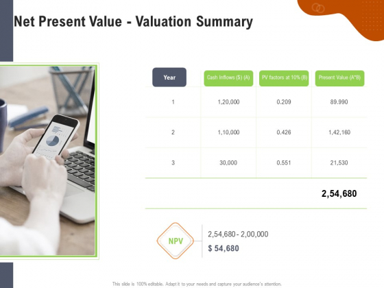 Key Features For Effective Business Management Net Present Value Valuation Summary Ppt Model Rules PDF