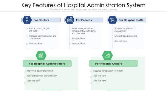 key features of hospital administration system ideas pdf
