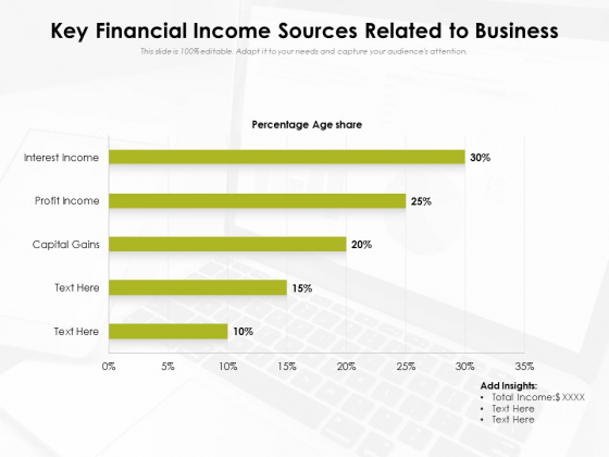 Key Financial Income Sources Related To Business Ppt PowerPoint Presentation File Show PDF