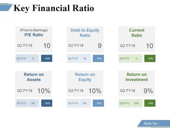 Key Financial Ratio Template 1 Ppt PowerPoint Presentation Visual Aids Slides