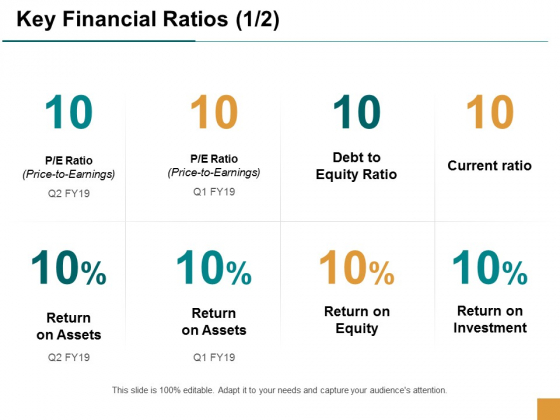 Key Financial Ratios Management Ppt Powerpoint Presentation Slides Graphics Example