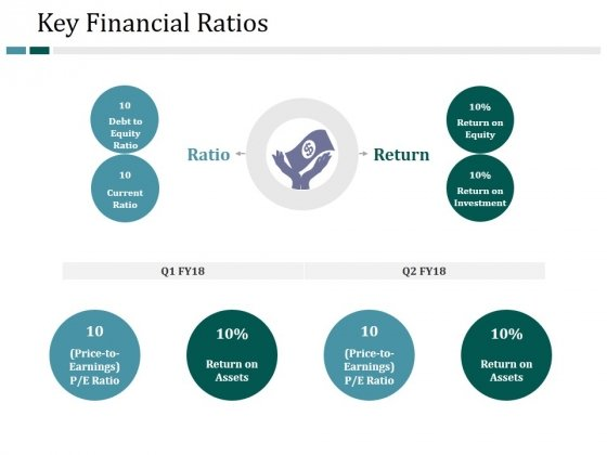 Key Financial Ratios Ppt PowerPoint Presentation File Introduction