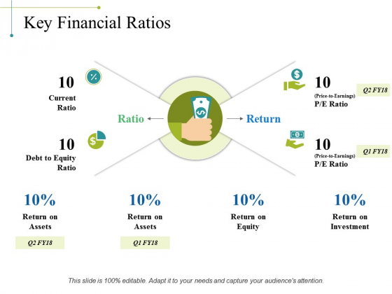 Key Financial Ratios Ppt PowerPoint Presentation Guidelines