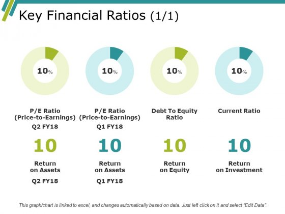 Key Financial Ratios Ppt PowerPoint Presentation Model Elements