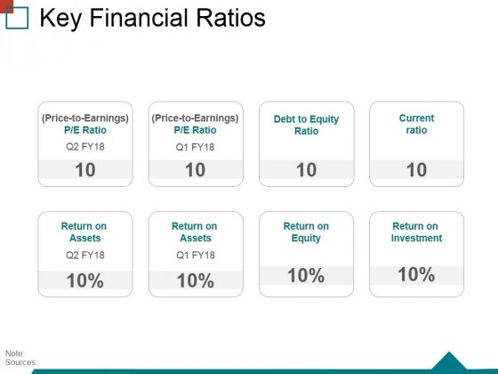 Key Financial Ratios Ppt PowerPoint Presentation Outline Ideas