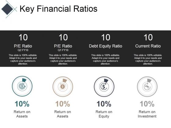 Key Financial Ratios Ppt PowerPoint Presentation Summary Inspiration
