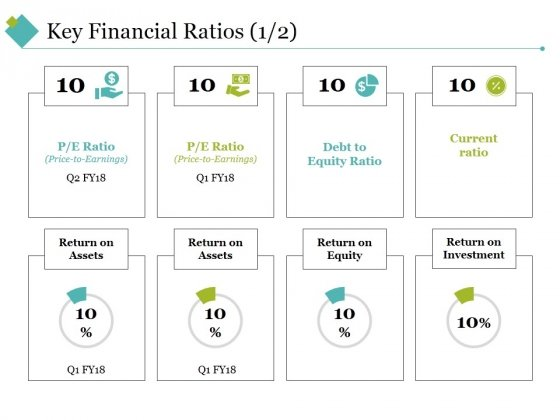 Key Financial Ratios Template 1 Ppt PowerPoint Presentation Gallery Ideas