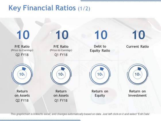 Key Financial Ratios Template 1 Ppt PowerPoint Presentation Ideas Designs