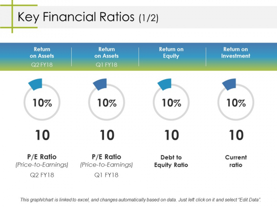 Key Financial Ratios Template 1 Ppt PowerPoint Presentation Pictures Example Topics
