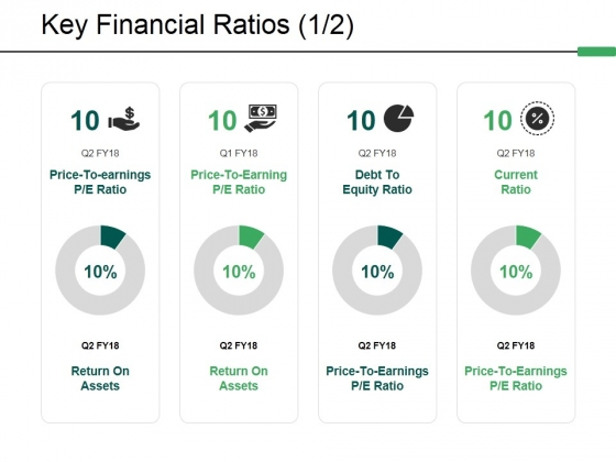 Key Financial Ratios Template 1 Ppt PowerPoint Presentation Pictures Gallery