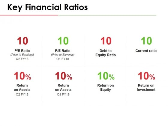 Key Financial Ratios Template 1 Ppt PowerPoint Presentation Summary Design Inspiration
