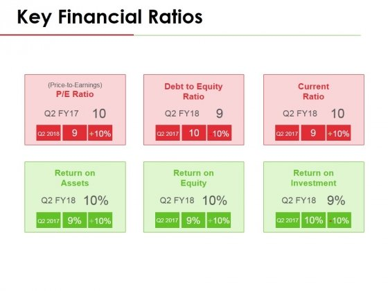 Key Financial Ratios Template 2 Ppt PowerPoint Presentation File Infographic Template