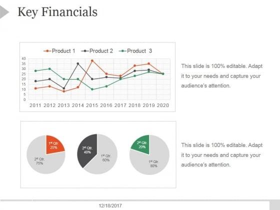 Key Financials Ppt PowerPoint Presentation Slide