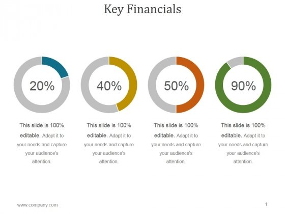 Key Financials Ppt PowerPoint Presentation Template