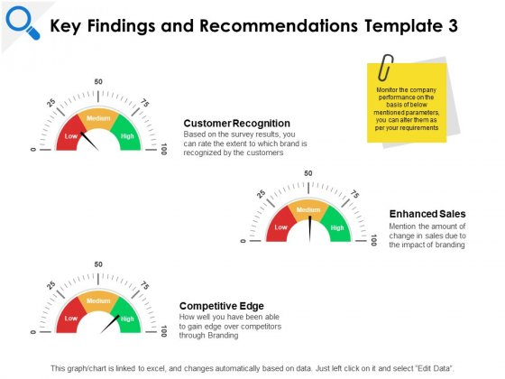 Key Findings And Recommendations Enhanced Ppt PowerPoint Presentation Good