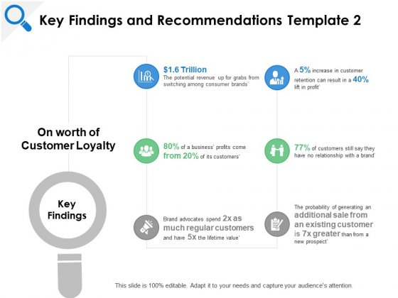 Key Findings And Recommendations Loyalty Ppt PowerPoint Presentation Styles Graphic Tips