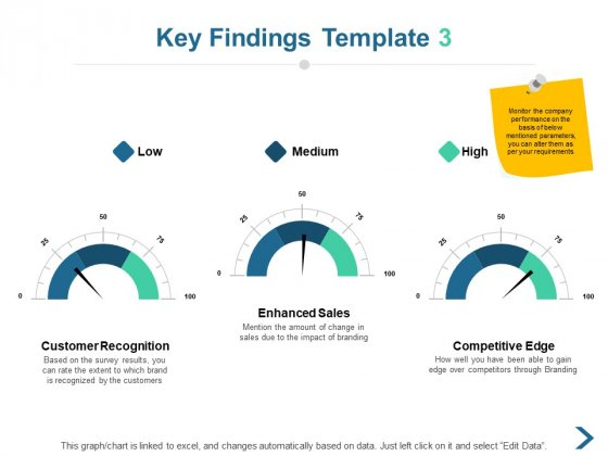 Key Findings Competitive Ppt PowerPoint Presentation Show Inspiration
