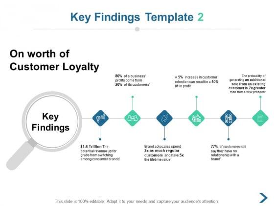 Key Findings Customer Loyalty Ppt PowerPoint Presentation Styles Slide Portrait