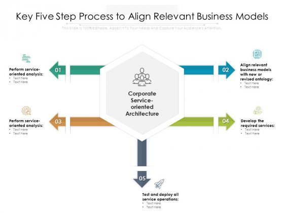 Key Five Step Process To Align Relevant Business Models Ppt PowerPoint Presentation Gallery Objects PDF
