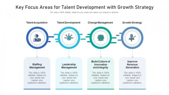 Key Focus Areas For Talent Development With Growth Strategy Ppt Icon Skills PDF