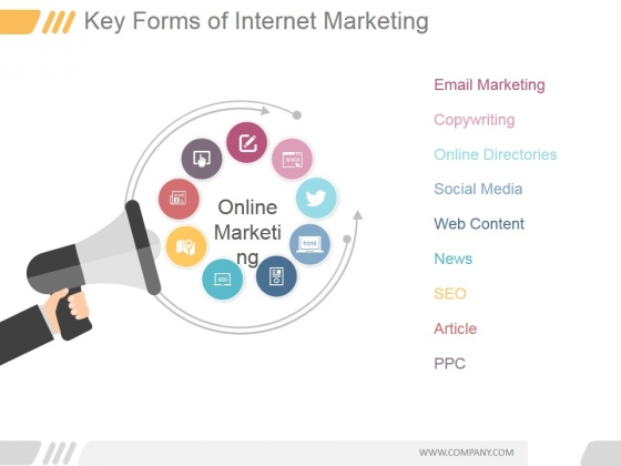 Key Forms Of Internet Marketing Ppt PowerPoint Presentation Visual Aids