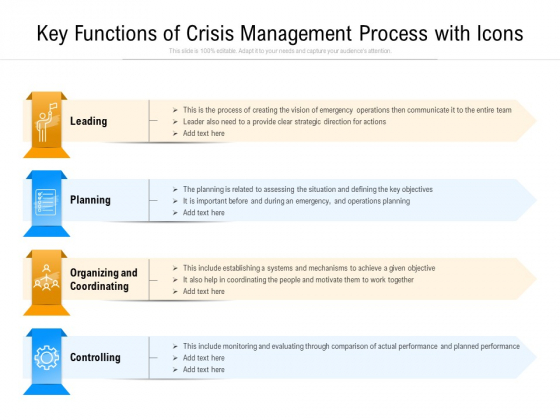 Key Functions Of Crisis Management Process With Icons Ppt PowerPoint Presentation Show Design Ideas PDF