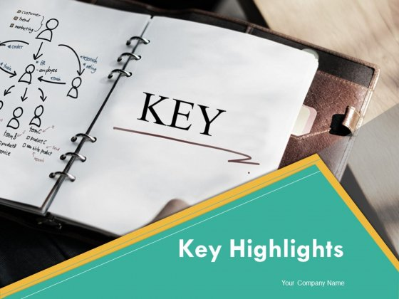 Key Highlights Ppt PowerPoint Presentation Complete Deck With Slides