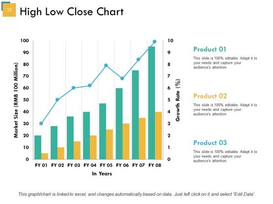 Key_Highlights_Ppt_PowerPoint_Presentation_Complete_Deck_With_Slides_Slide_12
