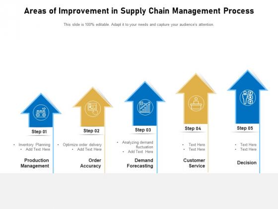 Key_Improvement_Areas_Management_Organizational_Ppt_PowerPoint_Presentation_Complete_Deck_Slide_10