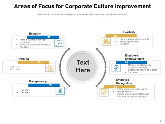 Key_Improvement_Areas_Management_Organizational_Ppt_PowerPoint_Presentation_Complete_Deck_Slide_2