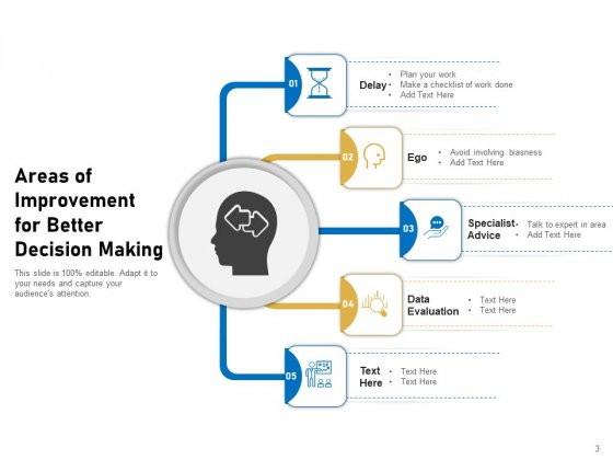 Key_Improvement_Areas_Management_Organizational_Ppt_PowerPoint_Presentation_Complete_Deck_Slide_3