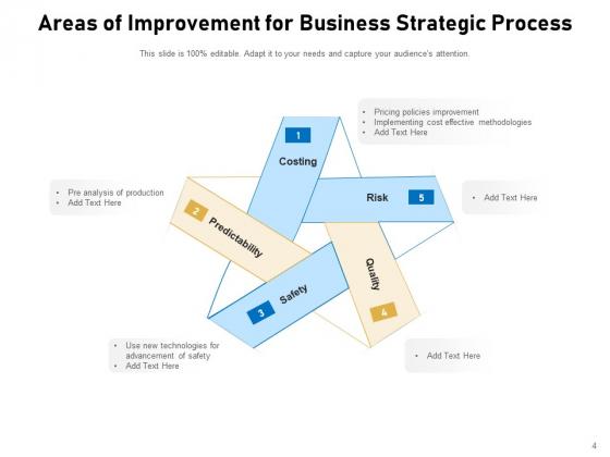 Key_Improvement_Areas_Management_Organizational_Ppt_PowerPoint_Presentation_Complete_Deck_Slide_4
