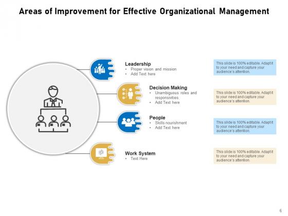 Key_Improvement_Areas_Management_Organizational_Ppt_PowerPoint_Presentation_Complete_Deck_Slide_6
