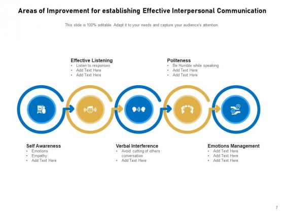 Key_Improvement_Areas_Management_Organizational_Ppt_PowerPoint_Presentation_Complete_Deck_Slide_7