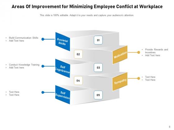 Key_Improvement_Areas_Management_Organizational_Ppt_PowerPoint_Presentation_Complete_Deck_Slide_8