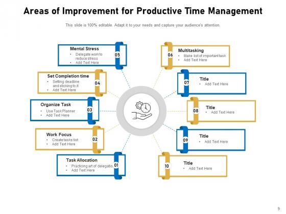 Key_Improvement_Areas_Management_Organizational_Ppt_PowerPoint_Presentation_Complete_Deck_Slide_9
