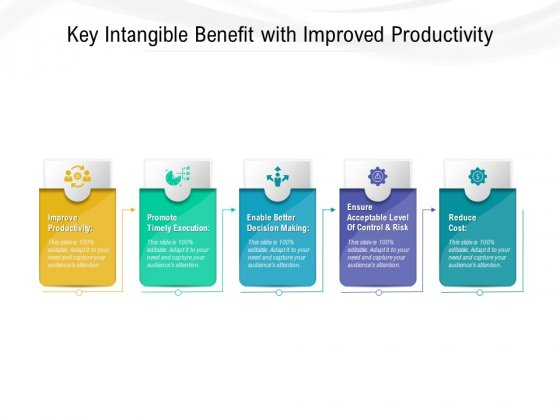 Key Intangible Benefit With Improved Productivity Ppt PowerPoint Presentation Gallery Pictures PDF