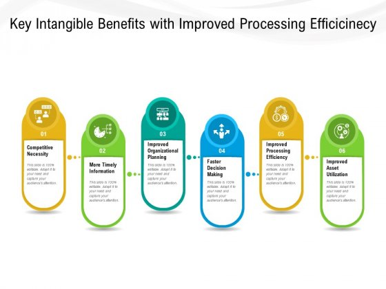 Key Intangible Benefits With Improved Processing Efficicinecy Ppt PowerPoint Presentation File Images PDF