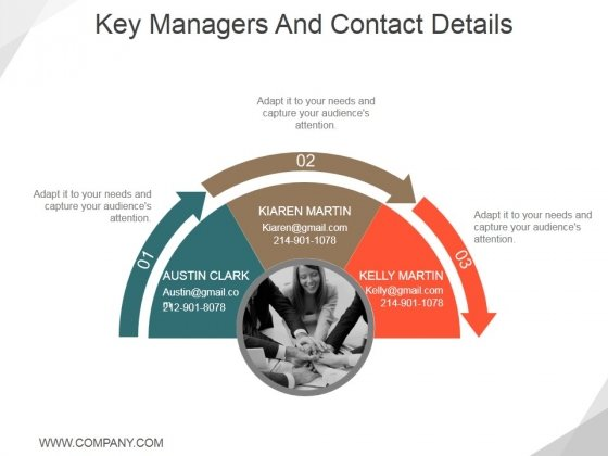 key managers and contact details ppt powerpoint presentation